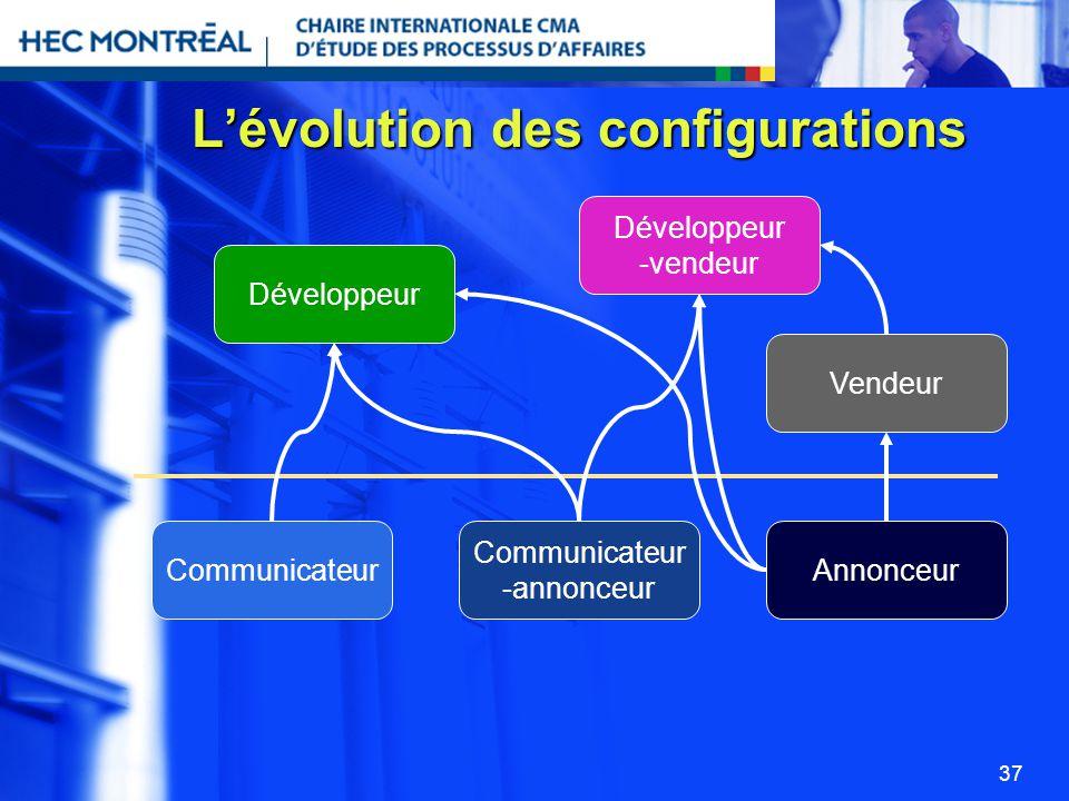37 Lévolution des configurations Communicateur -annonceur Annonceur Développeur Vendeur Développeur -vendeur