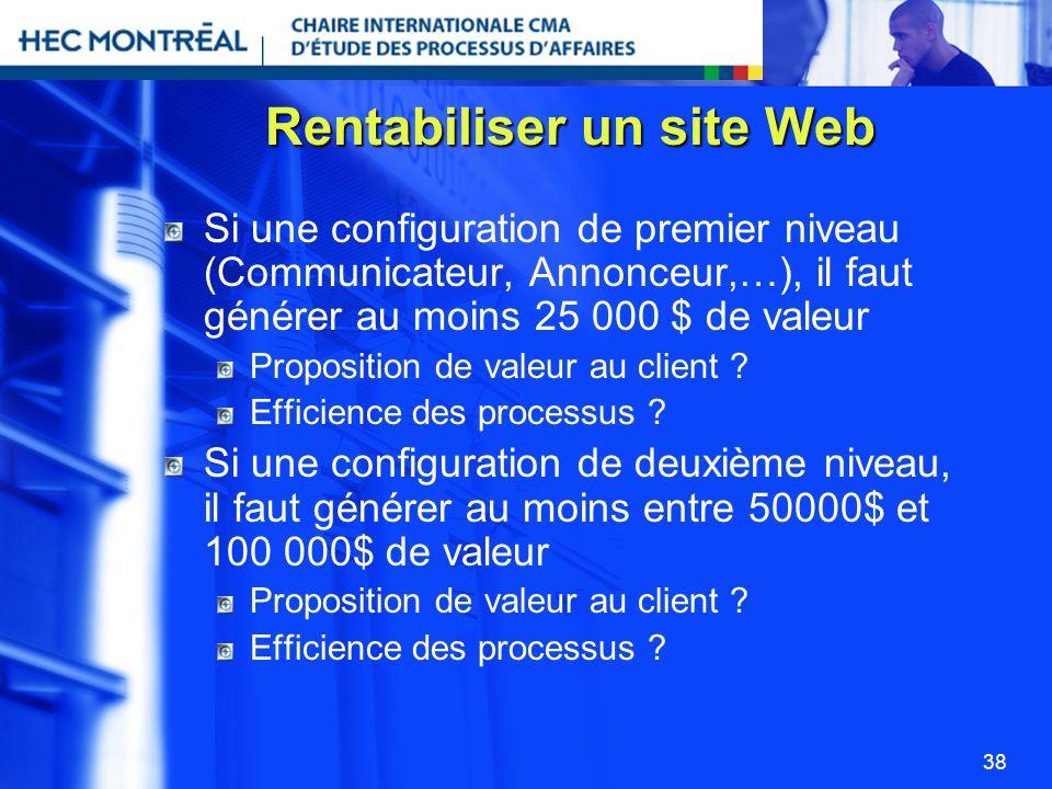 38 Rentabiliser un site Web Si une configuration de premier niveau (Communicateur, Annonceur,…), il faut générer au moins 25 000 $ de valeur Propositi