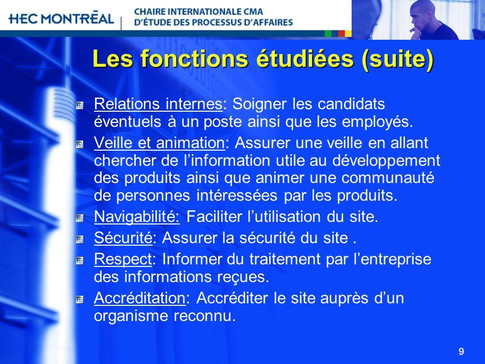 9 Les fonctions étudiées (suite) Relations internes: Soigner les candidats éventuels à un poste ainsi que les employés. Veille et animation: Assurer u