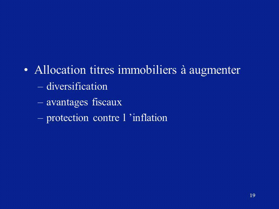 19 Allocation titres immobiliers à augmenter –diversification –avantages fiscaux –protection contre l inflation