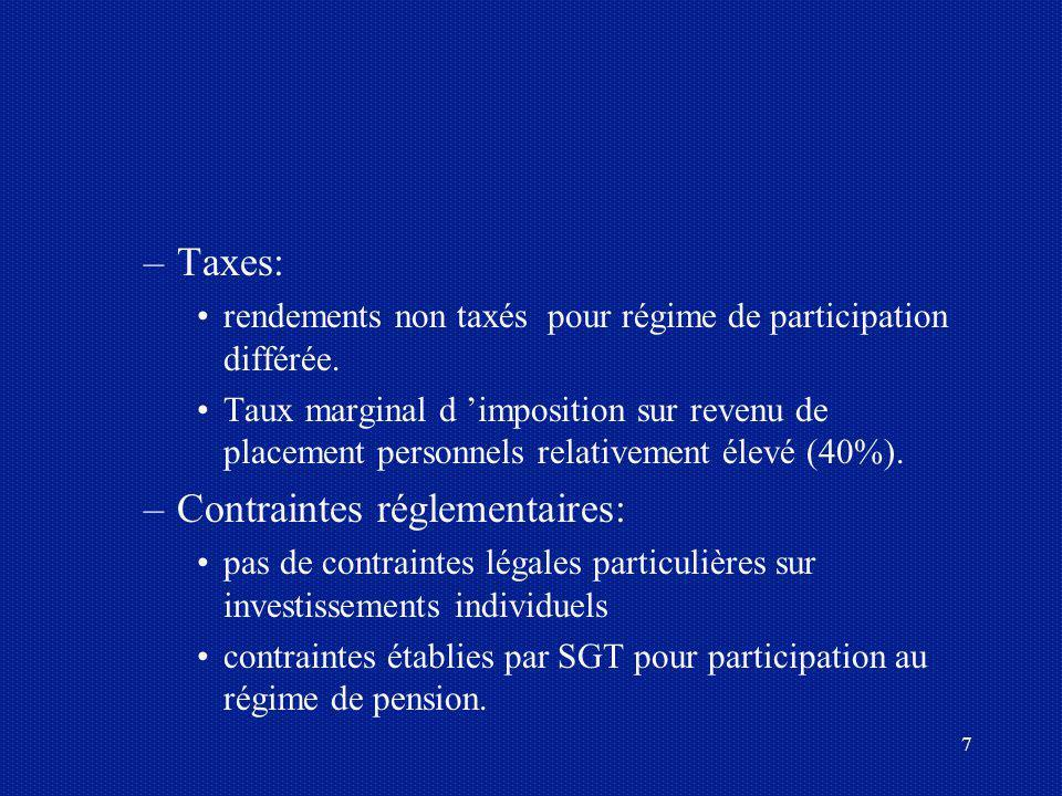 7 –Taxes: rendements non taxés pour régime de participation différée. Taux marginal d imposition sur revenu de placement personnels relativement élevé