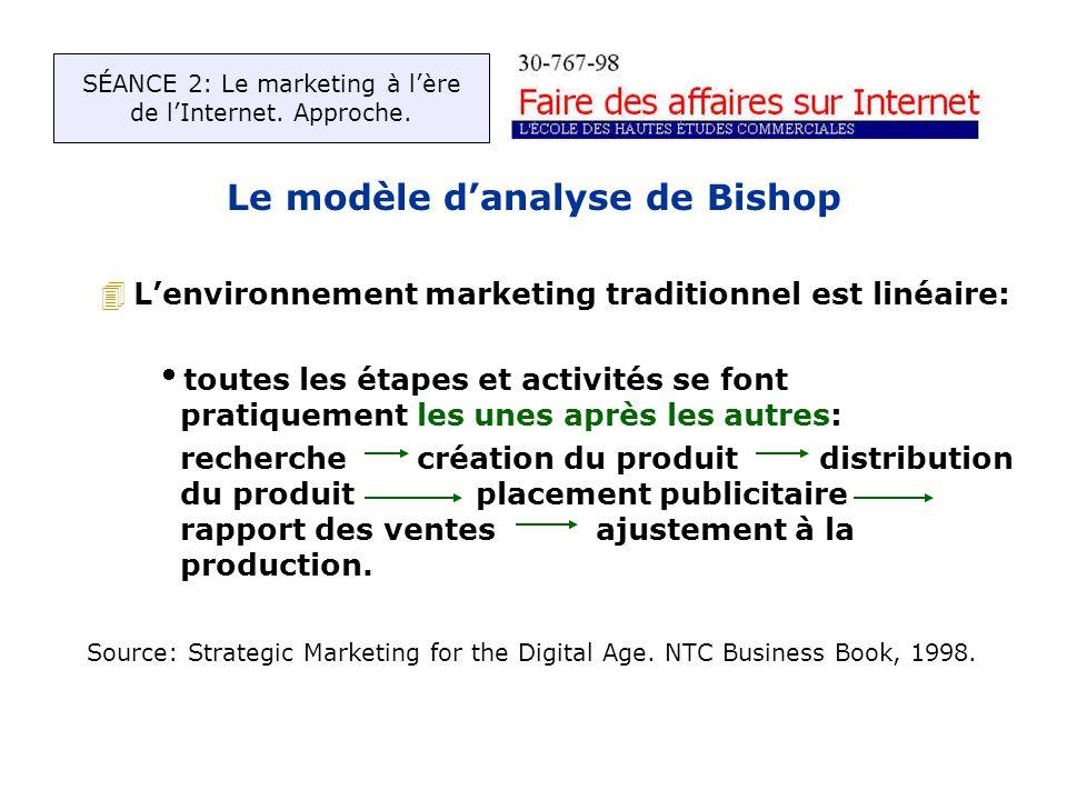 Le modèle danalyse de Bishop 4Lenvironnement marketing traditionnel est linéaire: toutes les étapes et activités se font pratiquement les unes après les autres: recherche création du produit distribution du produit placement publicitaire rapport des ventes ajustement à la production.