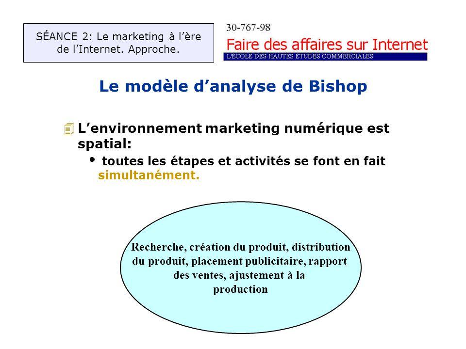 Le modèle danalyse de Bishop 4Lenvironnement marketing numérique est spatial: toutes les étapes et activités se font en fait simultanément.