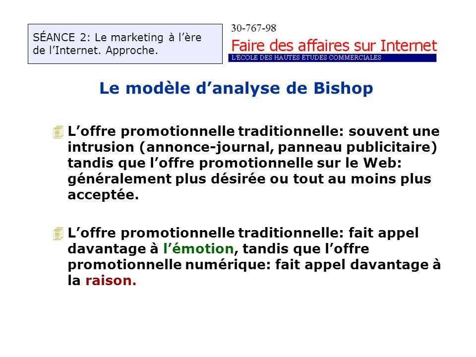 Le modèle danalyse de Bishop 4Loffre promotionnelle traditionnelle: souvent une intrusion (annonce-journal, panneau publicitaire) tandis que loffre promotionnelle sur le Web: généralement plus désirée ou tout au moins plus acceptée.
