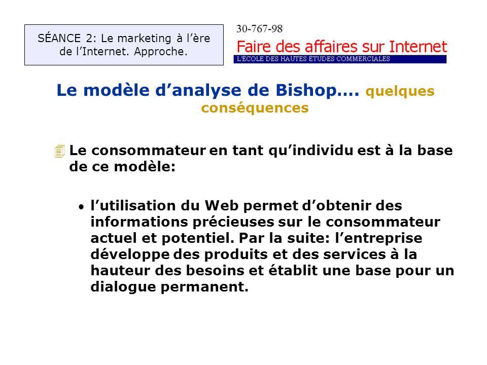 Le modèle danalyse de Bishop….
