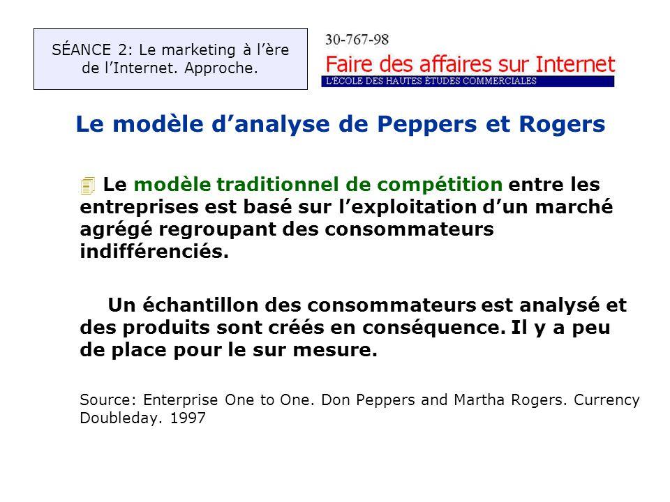 Le modèle danalyse de Peppers et Rogers 4 Le modèle traditionnel de compétition entre les entreprises est basé sur lexploitation dun marché agrégé regroupant des consommateurs indifférenciés.