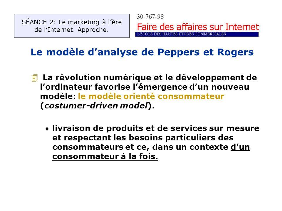 Le modèle danalyse de Peppers et Rogers 4 La révolution numérique et le développement de lordinateur favorise lémergence dun nouveau modèle: le modèle orienté consommateur (costumer-driven model).