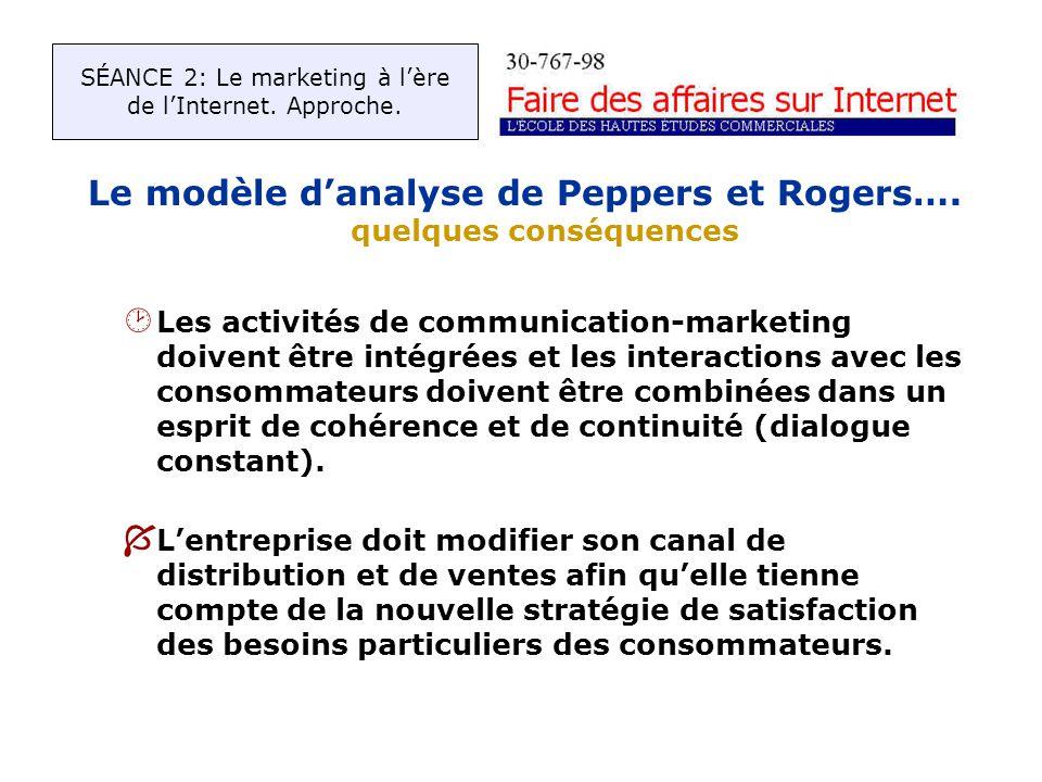Le modèle danalyse de Peppers et Rogers….