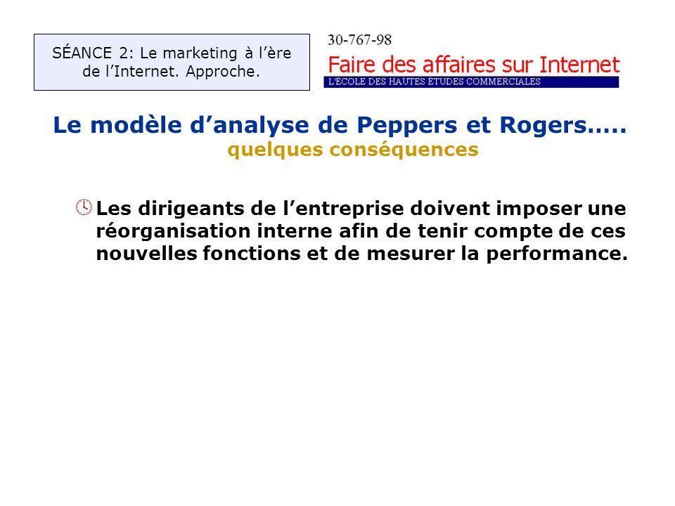 Le modèle danalyse de Peppers et Rogers…..
