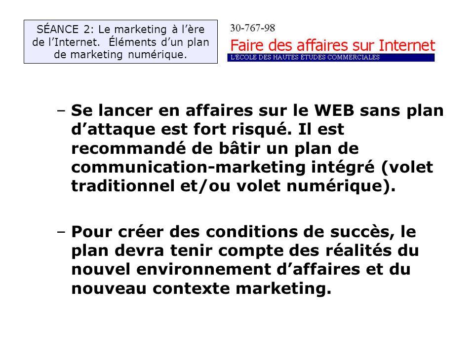 –Se lancer en affaires sur le WEB sans plan dattaque est fort risqué.