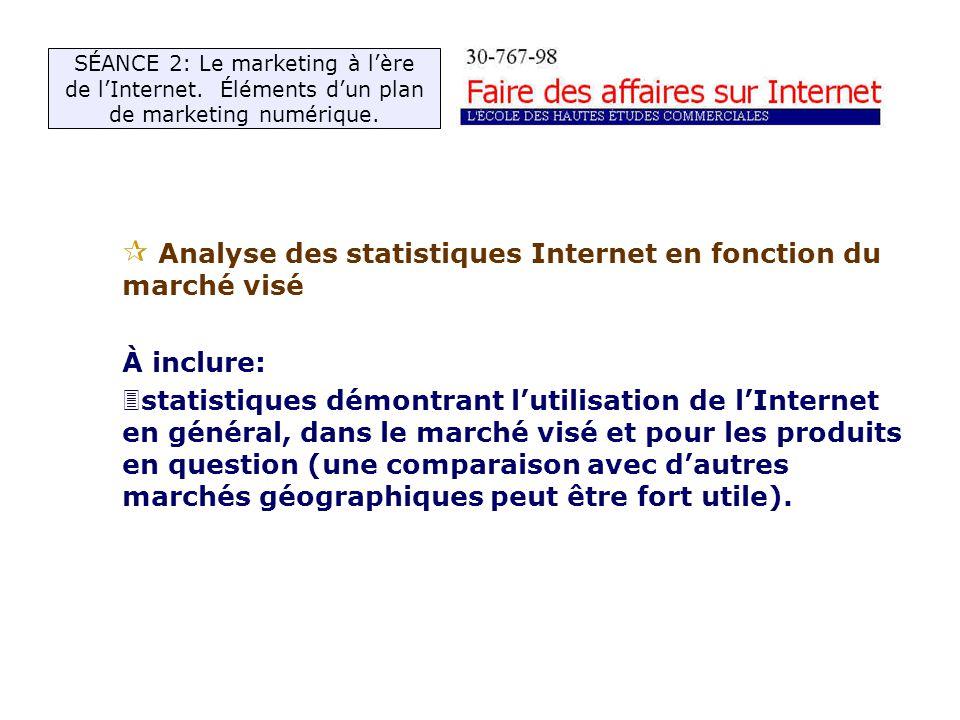 ¶ Analyse des statistiques Internet en fonction du marché visé À inclure: 3statistiques démontrant lutilisation de lInternet en général, dans le marché visé et pour les produits en question (une comparaison avec dautres marchés géographiques peut être fort utile).