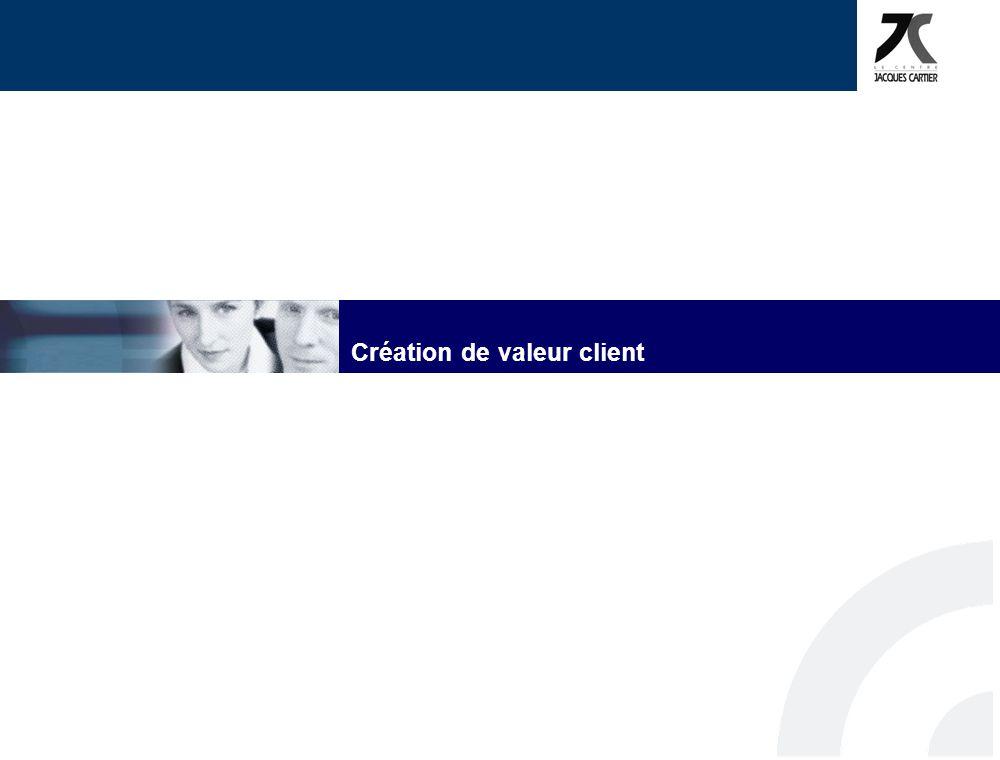 . 9. K/Taktik/en cours/Entretiens Jacques-Cartier/rapports/Présentation – Mesure valeur ajoutée – Duhamel v1 Création de valeur entreprise Paramètres