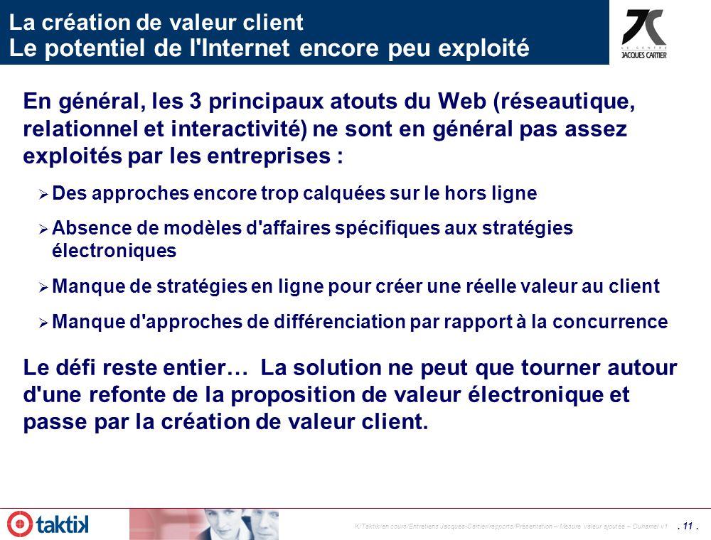 . 10. K/Taktik/en cours/Entretiens Jacques-Cartier/rapports/Présentation – Mesure valeur ajoutée – Duhamel v1 Création de valeur client
