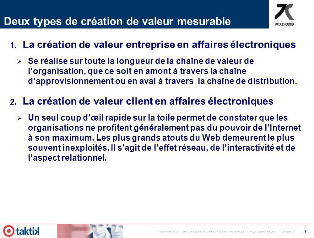 . 2. K/Taktik/en cours/Entretiens Jacques-Cartier/rapports/Présentation – Mesure valeur ajoutée – Duhamel v1 Un terrain fertile pour la mesure de vale