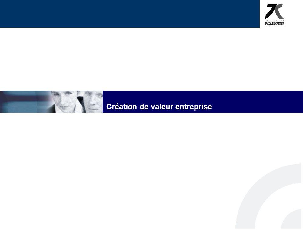 . 3. K/Taktik/en cours/Entretiens Jacques-Cartier/rapports/Présentation – Mesure valeur ajoutée – Duhamel v1 Deux types de création de valeur mesurabl