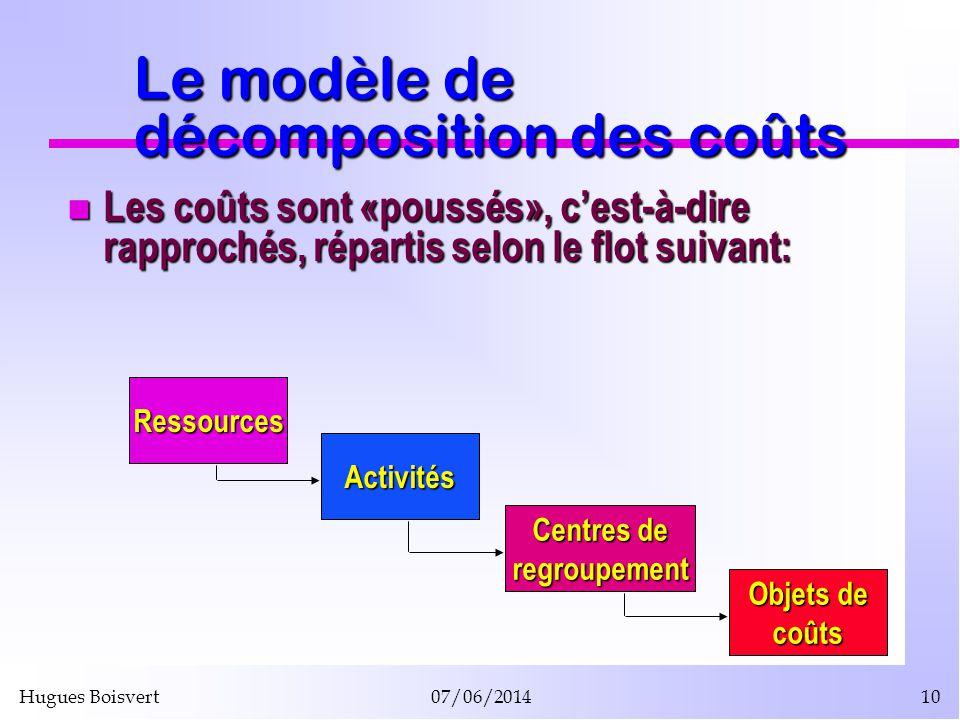 Hugues Boisvert07/06/201410 Le modèle de décomposition des coûts Les coûts sont «poussés», cest-à-dire rapprochés, répartis selon le flot suivant: Les