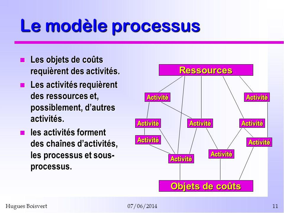 Hugues Boisvert07/06/201411 Le modèle processus Les objets de coûts requièrent des activités. Les objets de coûts requièrent des activités. Les activi