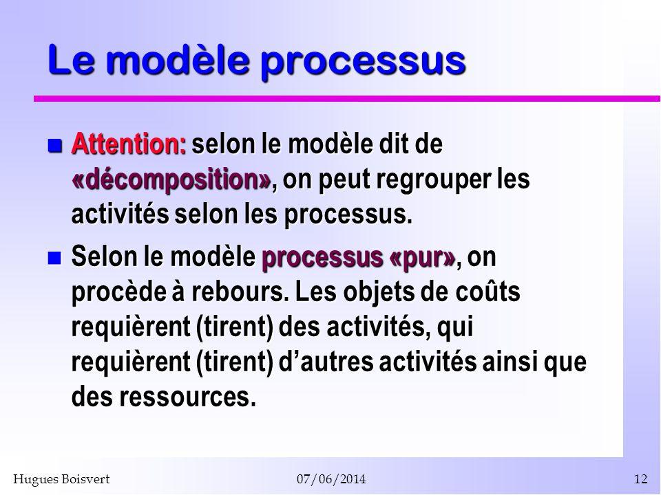 Hugues Boisvert07/06/201412 Le modèle processus Attention: selon le modèle dit de «décomposition», on peut regrouper les activités selon les processus