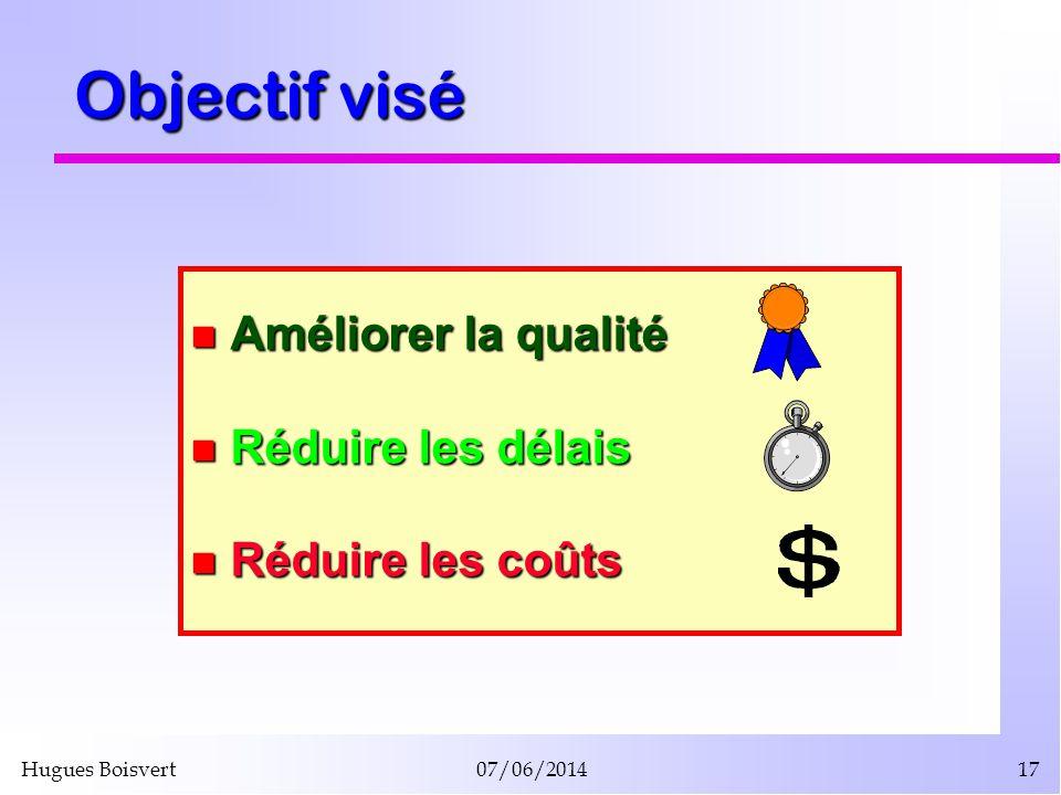 Hugues Boisvert07/06/201417 Objectif visé Améliorer la qualité Améliorer la qualité Réduire les délais Réduire les délais Réduire les coûts Réduire le