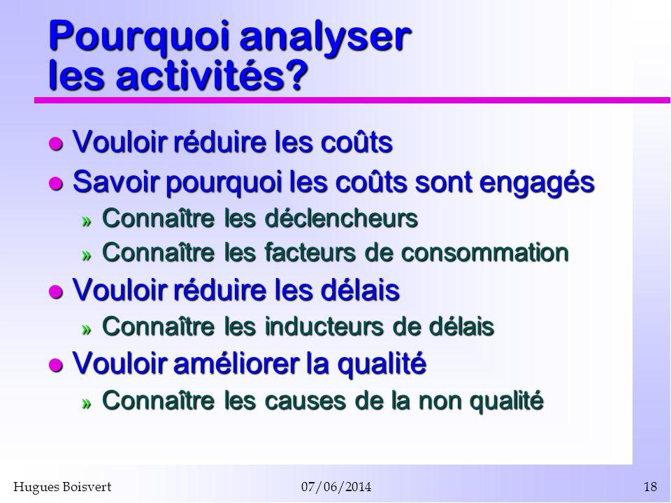 Hugues Boisvert07/06/201418 Pourquoi analyser les activités? Vouloir réduire les coûts Vouloir réduire les coûts Savoir pourquoi les coûts sont engagé