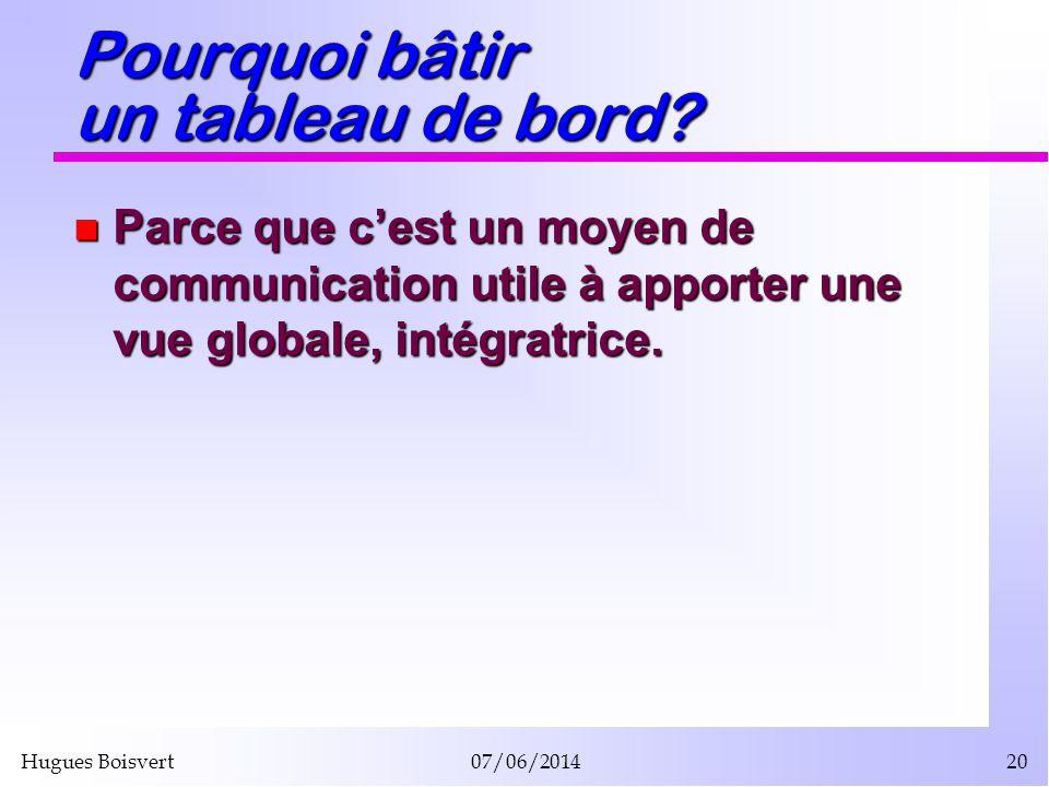 Hugues Boisvert07/06/201420 Pourquoi bâtir un tableau de bord? Parce que cest un moyen de communication utile à apporter une vue globale, intégratrice