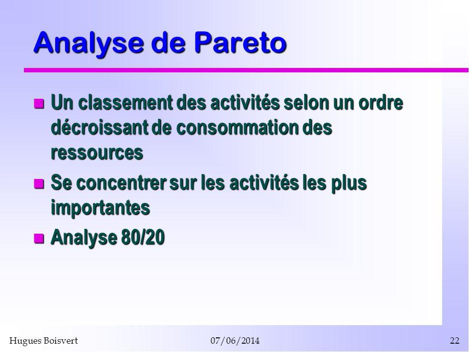 Hugues Boisvert07/06/201422 Analyse de Pareto Un classement des activités selon un ordre décroissant de consommation des ressources Un classement des