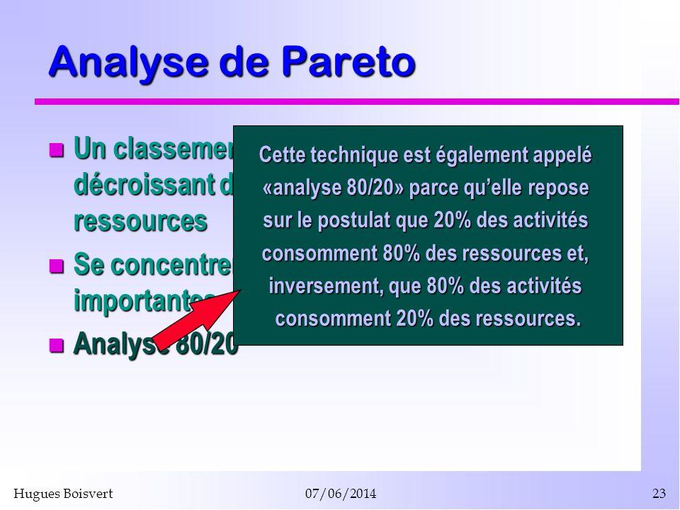 Hugues Boisvert07/06/201423 Analyse de Pareto Un classement des activités selon un ordre décroissant de consommation des ressources Un classement des