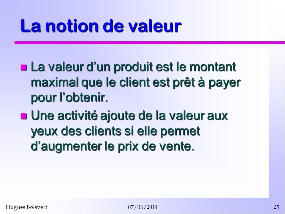 Hugues Boisvert07/06/201425 La notion de valeur La valeur dun produit est le montant maximal que le client est prêt à payer pour lobtenir. La valeur d