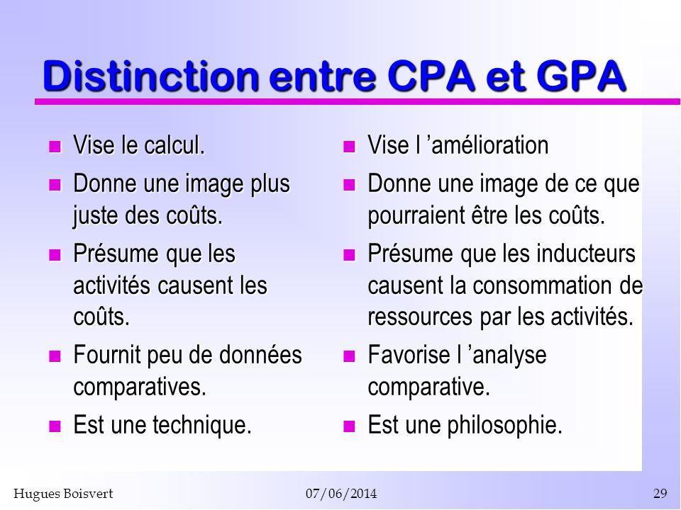 Hugues Boisvert07/06/201429 Distinction entre CPA et GPA Vise le calcul. Vise le calcul. Donne une image plus juste des coûts. Donne une image plus ju