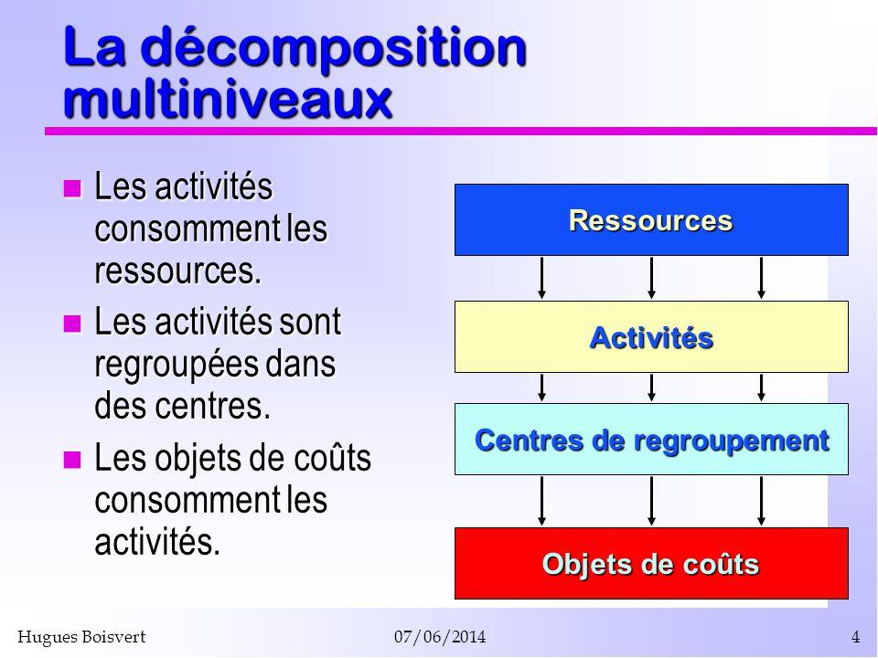 Hugues Boisvert07/06/20144 La décomposition multiniveaux Les activités consomment les ressources. Les activités consomment les ressources. Les activit