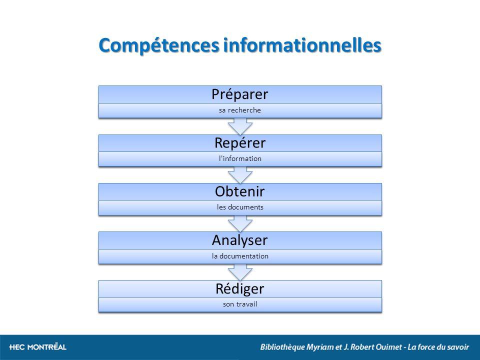 Compétences informationnelles Rédiger son travail Analyser la documentation Obtenir les documents Repérer l information Préparer sa recherche