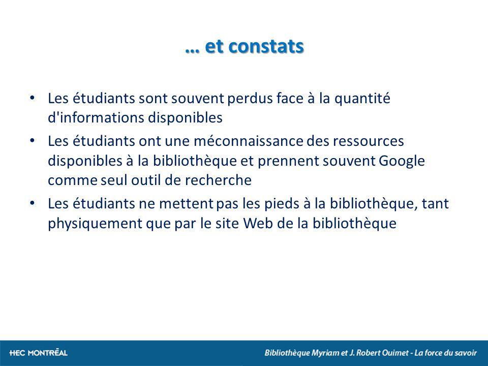 … et constats Les étudiants sont souvent perdus face à la quantité d informations disponibles Les étudiants ont une méconnaissance des ressources disponibles à la bibliothèque et prennent souvent Google comme seul outil de recherche Les étudiants ne mettent pas les pieds à la bibliothèque, tant physiquement que par le site Web de la bibliothèque