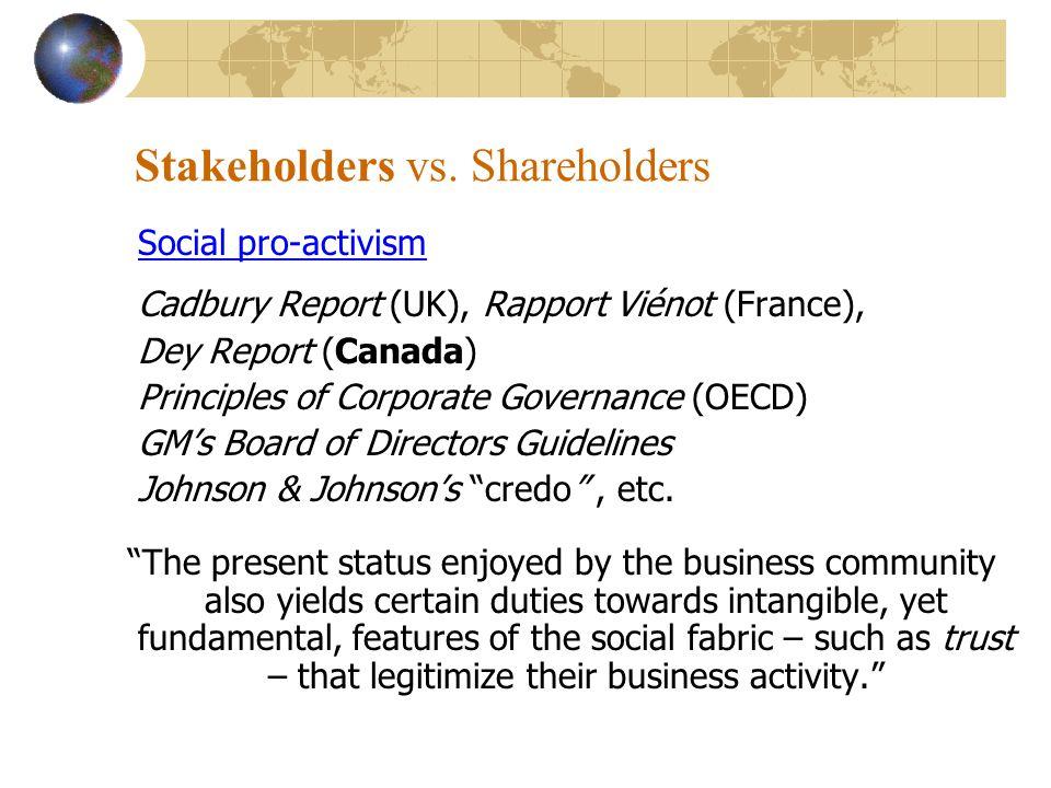 Stakeholders vs. Shareholders Social pro-activism Cadbury Report (UK), Rapport Viénot (France), Dey Report (Canada) Principles of Corporate Governance
