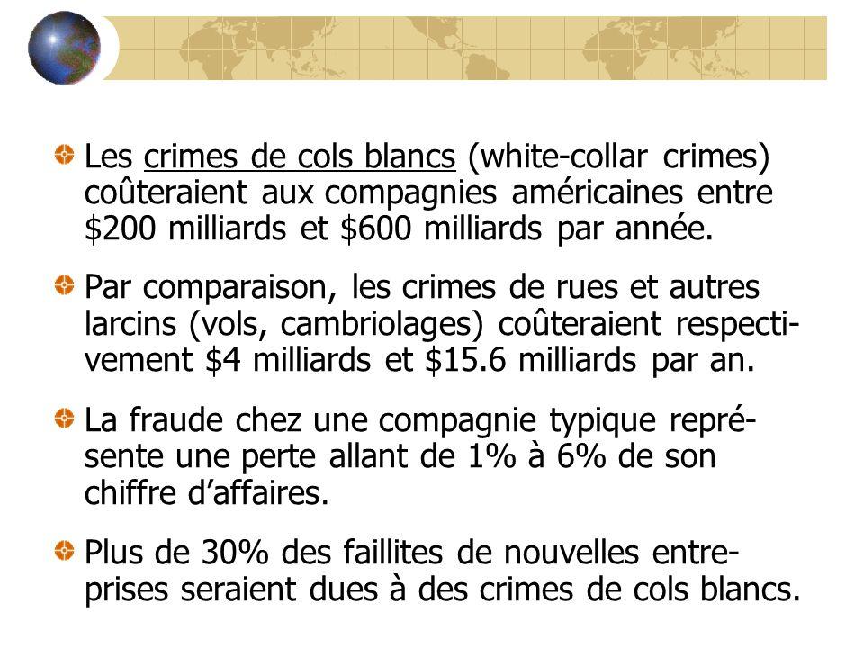 Les crimes de cols blancs (white-collar crimes) coûteraient aux compagnies américaines entre $200 milliards et $600 milliards par année. Par comparais