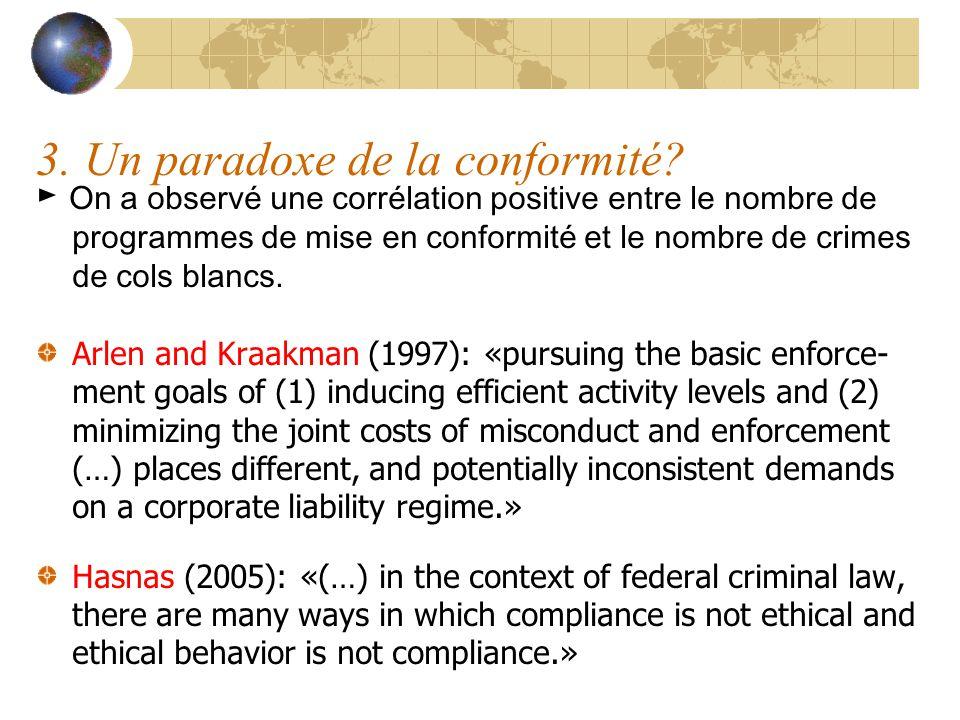 3. Un paradoxe de la conformité? On a observé une corrélation positive entre le nombre de programmes de mise en conformité et le nombre de crimes de c