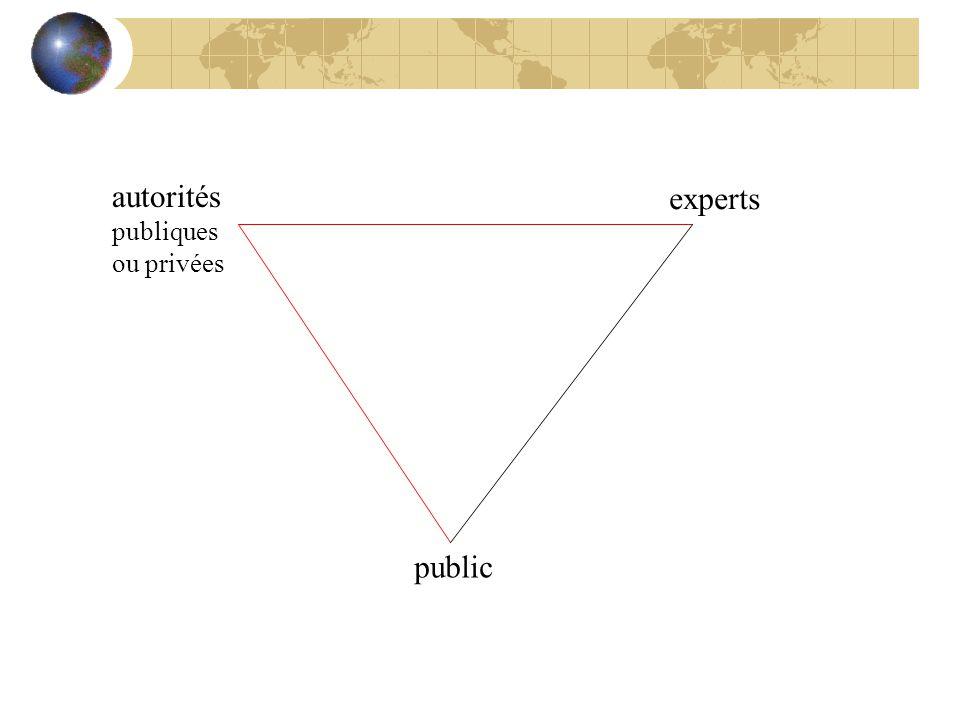 autorités publiques ou privées experts public