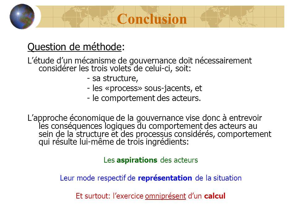 Conclusion Question de méthode: Létude dun mécanisme de gouvernance doit nécessairement considérer les trois volets de celui-ci, soit: - sa structure,