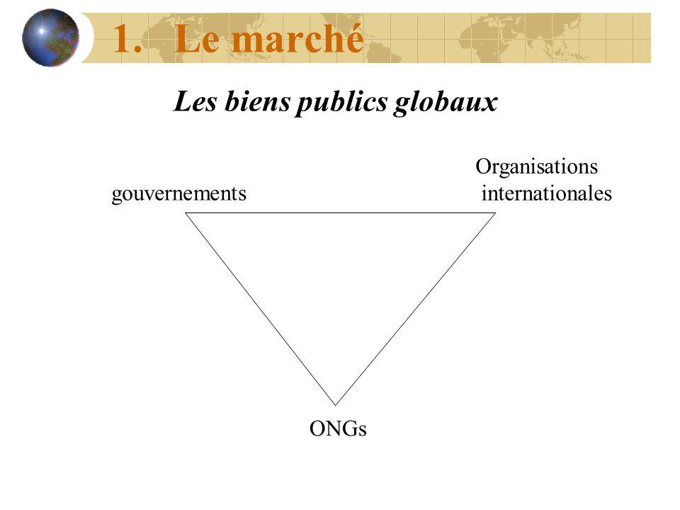 1.Le marché Les biens publics globaux Organisations internationales gouvernements ONGs
