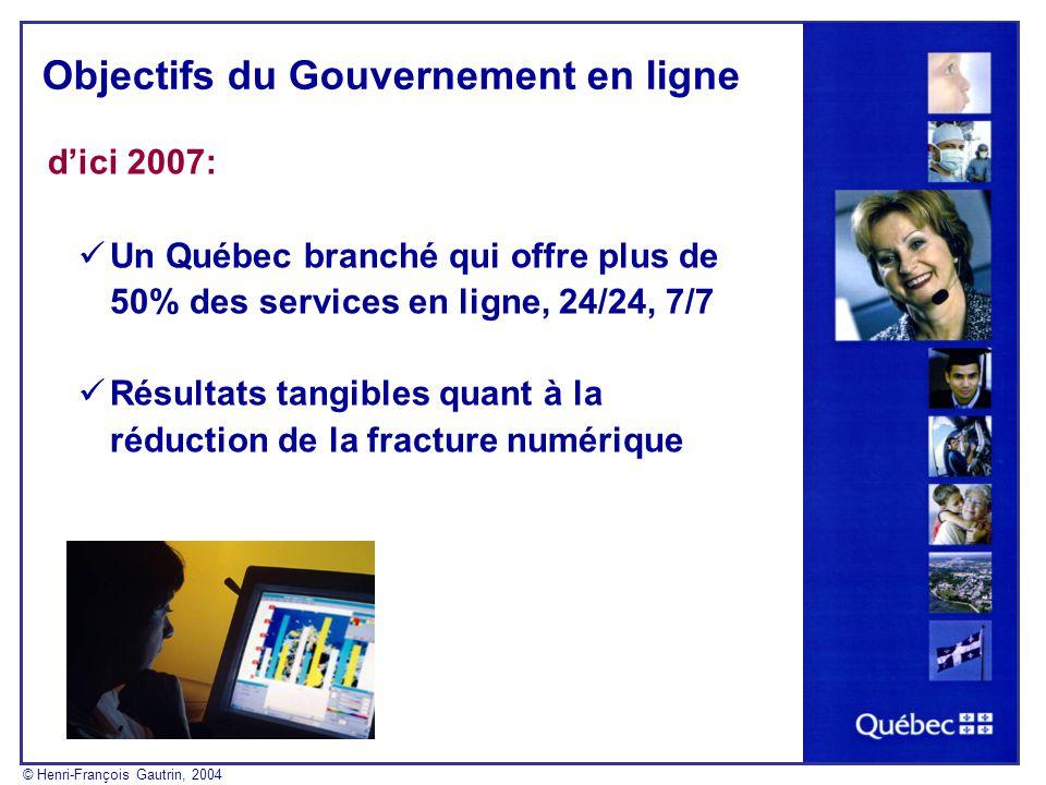 Objectifs du Gouvernement en ligne dici 2007: Un Québec branché qui offre plus de 50% des services en ligne, 24/24, 7/7 Résultats tangibles quant à la