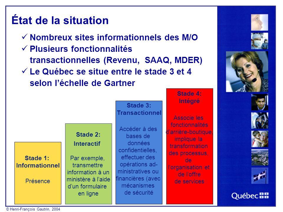 État de la situation Nombreux sites informationnels des M/O Plusieurs fonctionnalités transactionnelles (Revenu, SAAQ, MDER) Le Québec se situe entre