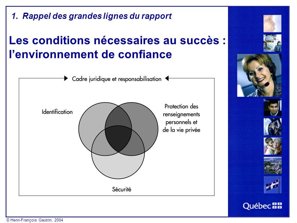 Les conditions nécessaires au succès : simplifier laccès aux services gouvernementaux 1.Rappel des grandes lignes du rapport © Henri-François Gautrin, 2004