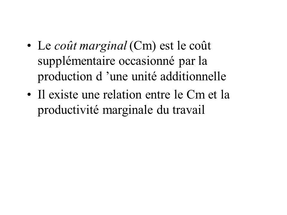 Le coût marginal (Cm) est le coût supplémentaire occasionné par la production d une unité additionnelle Il existe une relation entre le Cm et la produ