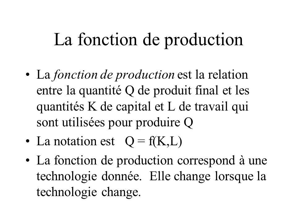 La fonction de production La fonction de production est la relation entre la quantité Q de produit final et les quantités K de capital et L de travail qui sont utilisées pour produire Q La notation est Q = f(K,L) La fonction de production correspond à une technologie donnée.
