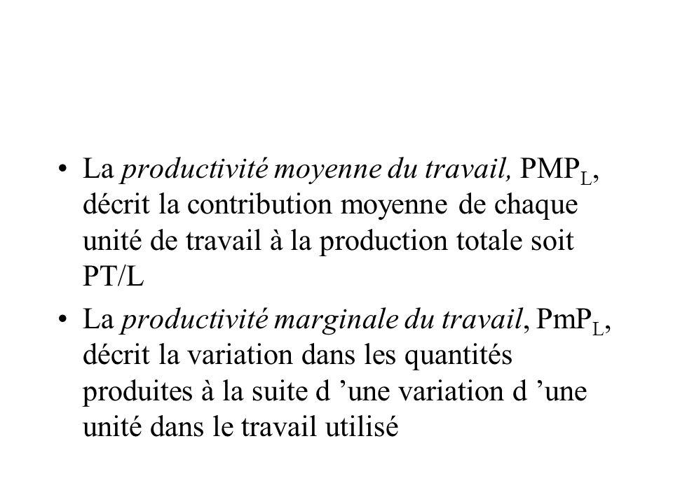 La productivité moyenne du travail, PMP L, décrit la contribution moyenne de chaque unité de travail à la production totale soit PT/L La productivité