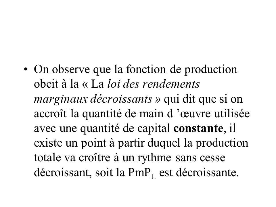 On observe que la fonction de production obeit à la « La loi des rendements marginaux décroissants » qui dit que si on accroît la quantité de main d œ