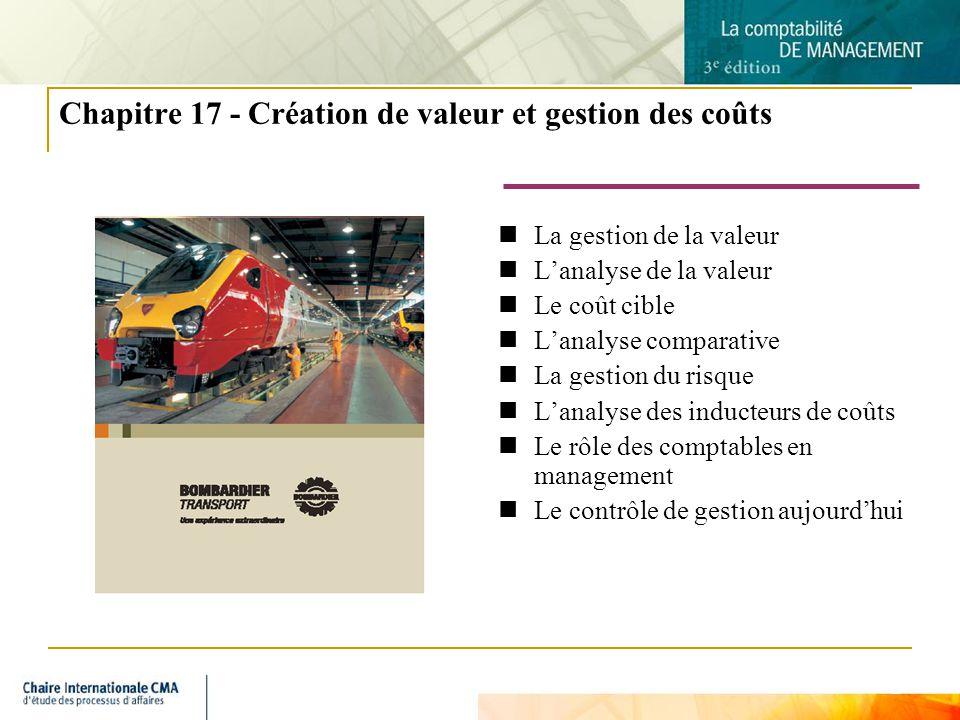 3 La gestion de la valeur Lobjectif de toutes les entreprises est de créer de la valeur.