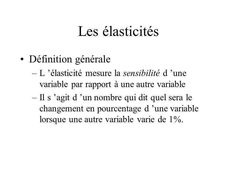 Les élasticités Définition générale –L élasticité mesure la sensibilité d une variable par rapport à une autre variable –Il s agit d un nombre qui dit