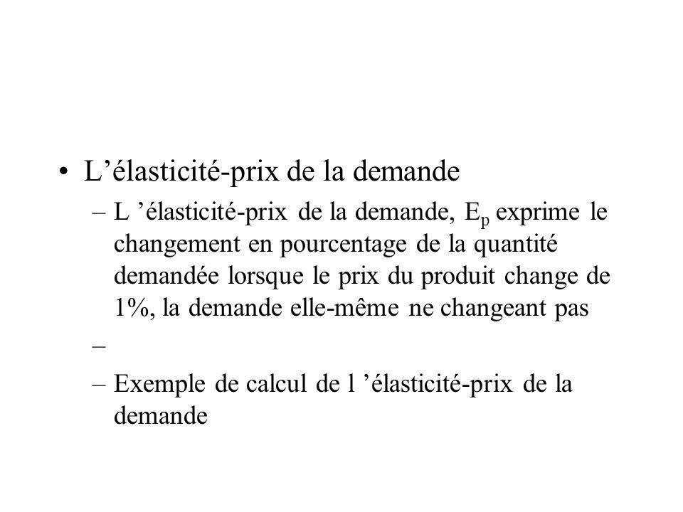 Lélasticité-prix de la demande –L élasticité-prix de la demande, E p exprime le changement en pourcentage de la quantité demandée lorsque le prix du p