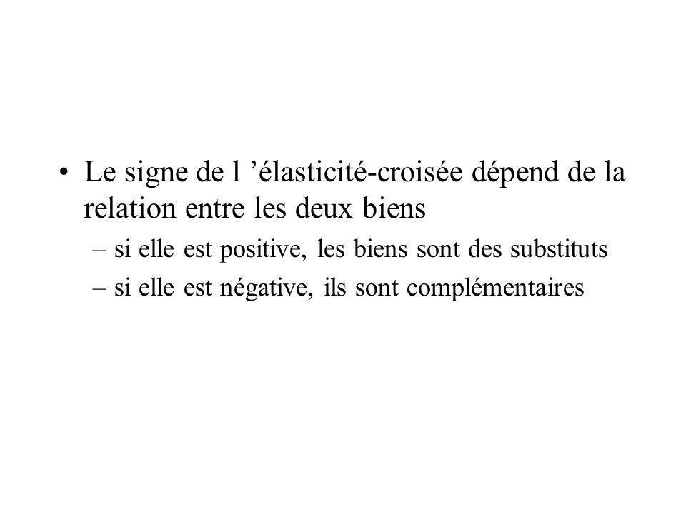 Le signe de l élasticité-croisée dépend de la relation entre les deux biens –si elle est positive, les biens sont des substituts –si elle est négative