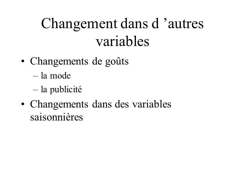 Changement dans d autres variables Changements de goûts –la mode –la publicité Changements dans des variables saisonnières